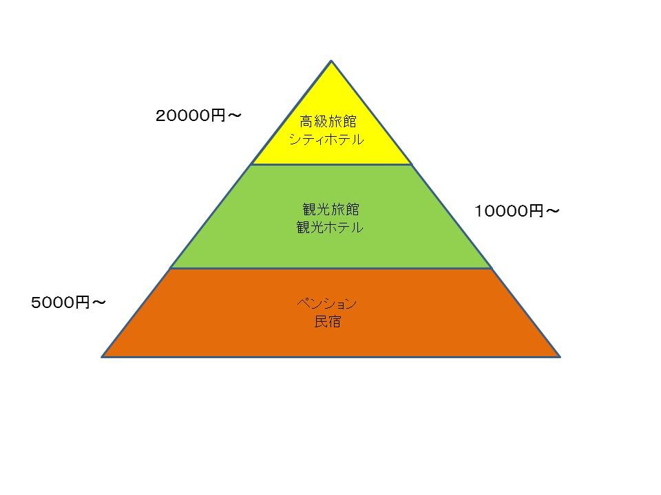 %e6%96%99%e9%87%91%e5%b8%af%e5%88%a5
